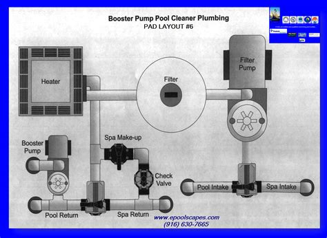 pool equipment diagram pentair pool filter valves pentair free engine image for