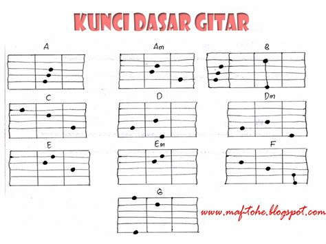 belajar kunci gitar st12 search results for chord st12 black hairstyle and haircuts