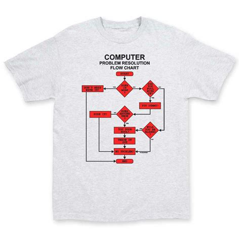 how to design a shirt using computer keep the belly laughs rolling with flow chart computer t shirt