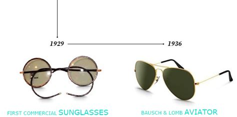 history of sunglasses lenskart