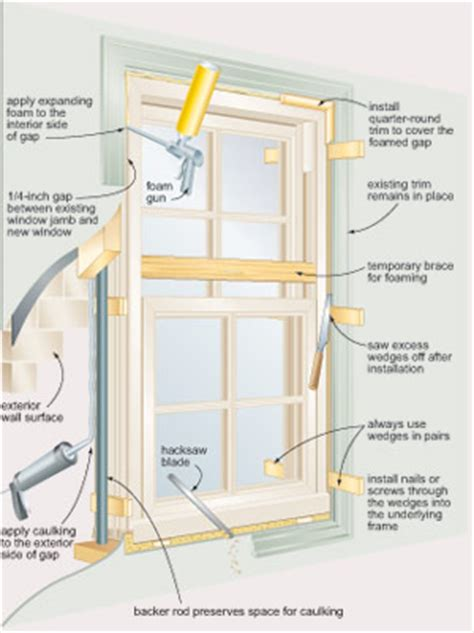 Home Window Installation by Install Your Own Windows Diy Earth News