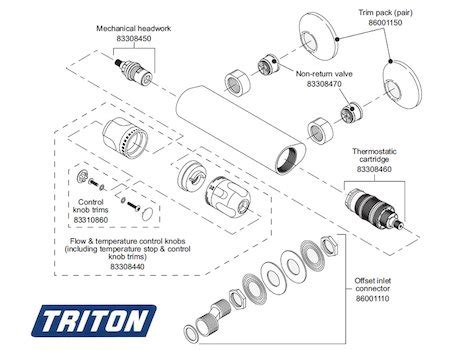 Triton Sema Shower by Triton Thermostatic Cartridge Assembly Triton 83308460