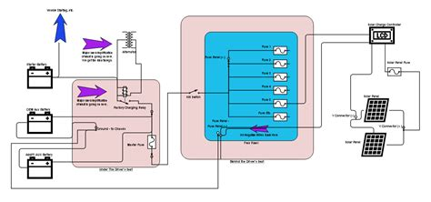 gallery mercedes sprinter wiring diagram