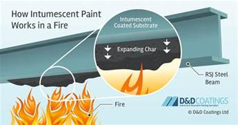 how does color work intumescent protection painting for steel concrete