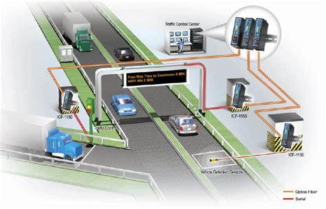 intelligent traffic lights system creating intelligent traffic management systems with