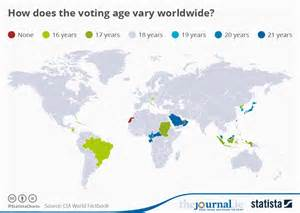Chart how does the voting age vary worldwide statista