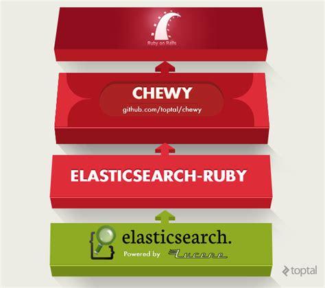 elasticsearch tutorial github elasticsearch ruby elasticsearch tutorial introducing