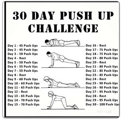 benefits of doing push ups push up and activity challenge mckinley grapevine
