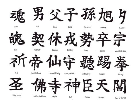 kanji tattoo symbols meanings and translations kanji tattoos