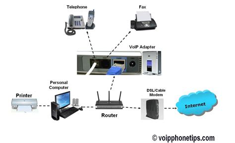 home phone plans cheapest home design and style