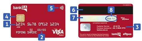 What Is The Card Number On A Visa Gift Card - understanding my first visa debit card banksa