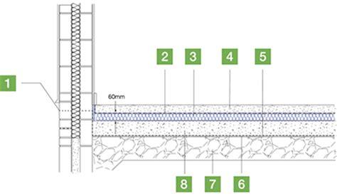 Concrete Floor Slab Detail by Concrete Slab Ground Floor Insulation With Walltite