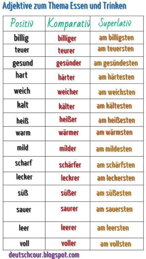 thema synonym englisch adjektive zum thema essen und trinken deutsch lernen