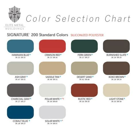 100 anchor paint color chart classroom management anchor charts beautiful paint colors