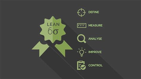 Lean Consulting by Lean Six Sigma Green Belt Practitioner Lean Consulting