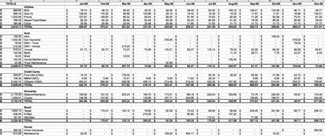 50 inspirational keep track of spending spreadsheet documents