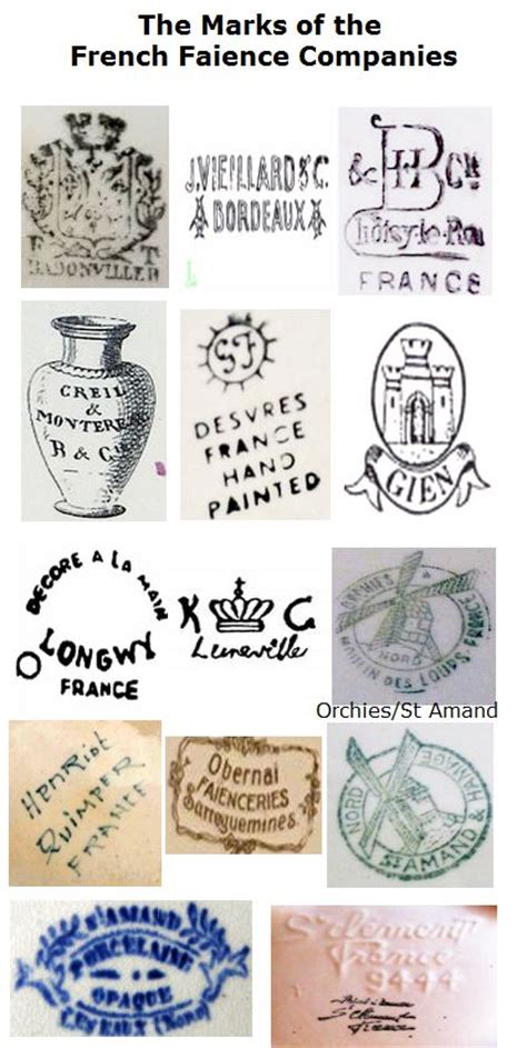 Fine China Patterns by Antique Pottery Marks France Archive Page 3