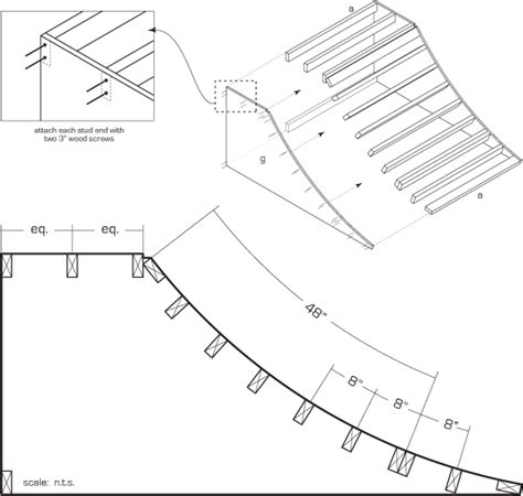 pipe cutting templates 86 pipe templates ram welding supplies printable