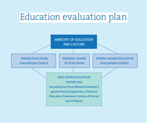 ohio department of education lesson plan template evaluation plan template education plan template