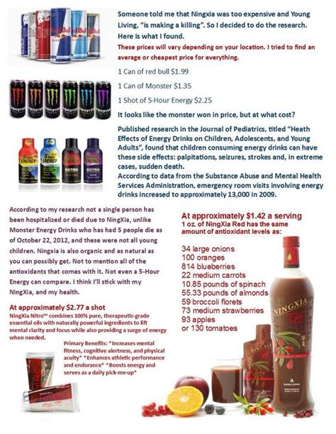 energy drink price comparison the world s catalog of ideas