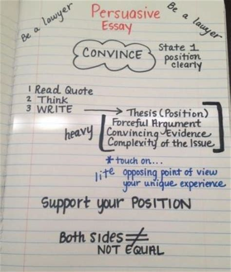 Tips For Persuasive Essays by The World S Catalog Of Ideas