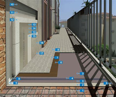 prodotti mapei per terrazzi impermeabilizzante mapei per terrazzi