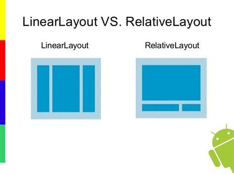 android layout design program android common layouts comparison danish amjad medium