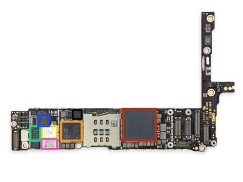 Iphone Ram 1gb waarom de iphone aan 1gb ram genoeg heeft