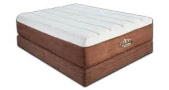 dynastymattress new luxury grand 15 inch mattress review
