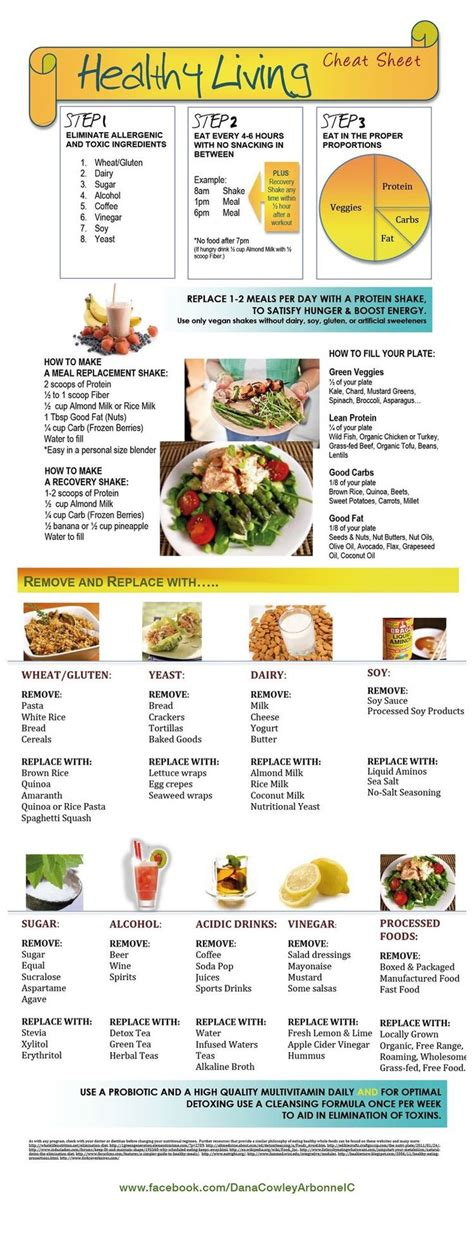 Arbonne 30 Day Detox Schedule by Best 25 30 Day Cleanse Ideas On