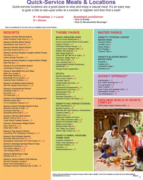 Disney Dining Plan Table Service Table Service Dining Plan How To Maximize The Disney Dining Plan And Credits In 2016 Wdw Prep