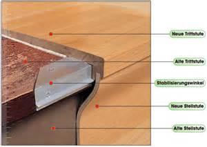 treppen renovieren mit laminat gutschein treppenrenovierung