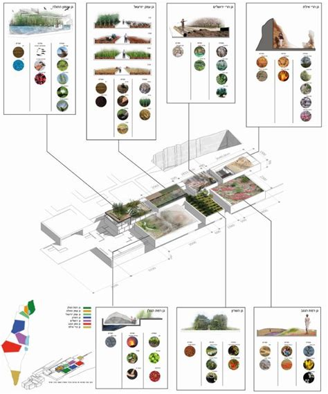 layout design nature museum of nature and science winning proposal schwartz