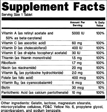 supplement facts template dietary supplement labeling guide chapter iv nutrition