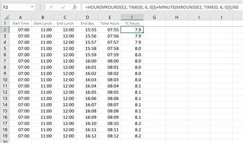 spreadsheet for tracking hours oyle kalakaari co