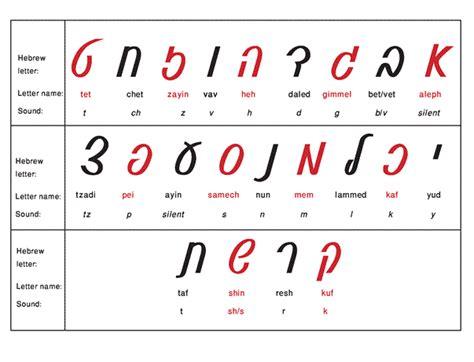 printable hebrew alphabet letters hebrew alphabet learn the alef bet