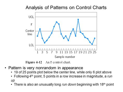 eye pattern analysis ppt chapter 5 methods and philosophy of statistical process