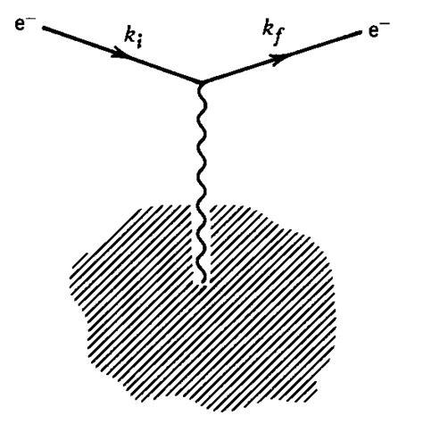 Feynman Diagram Drawer by Feynmf Draw Single Vertex Feynman Diagram Tex