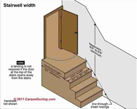 One Bedroom Apartments Nj parts of a stair railing design of your house its good