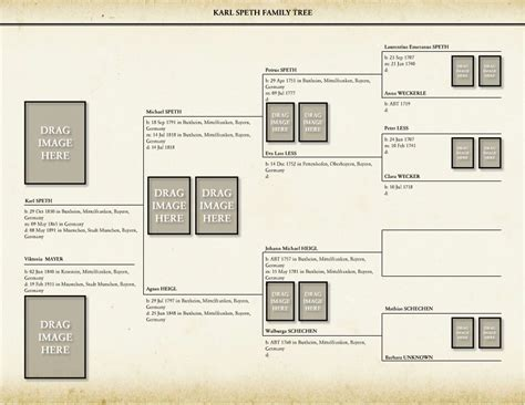 family genealogy book template how can i include more generations in my family history book