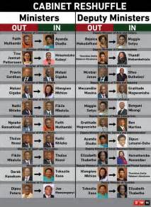 zuma fires 15 ministers in midnight reshuffle pepper