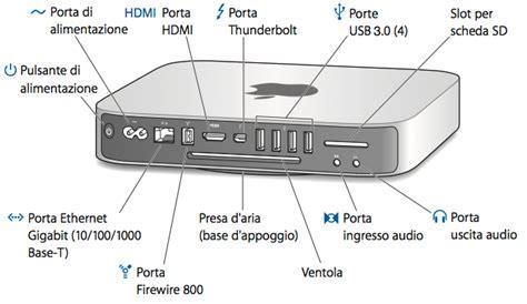 porta firewire mac mac mini 2012 porte e connettori esterni