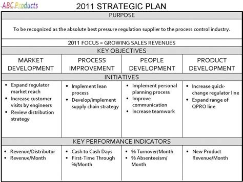 implementation plan sle template one page strategic plan strategic planning for your