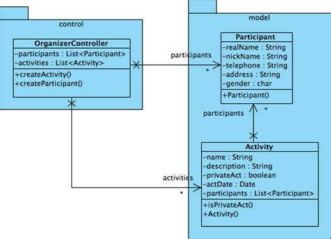 membuat class diagram dengan visual paradigm how to perform code engineering with vp uml and eclipse on