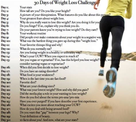 weight loss 30 days welcome to my mind 30 day weight loss challenge
