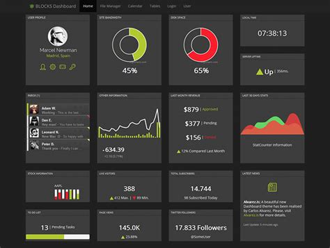 jquery templating 15 free admin templates for backend panels web graphic