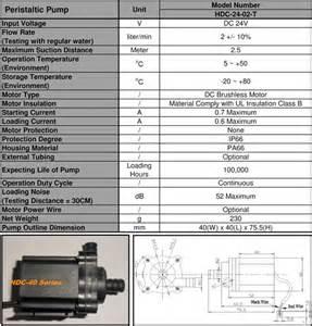 water valve solenoid water wiring diagram free download