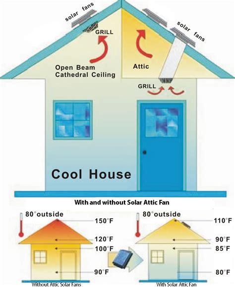 this house attic fan solar attic fan hnsf solar attic exhaust fan 20 watt