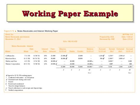 Work On Papers Audit Working Paper Template