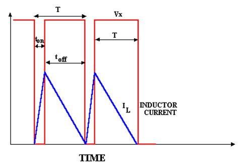 energy consumed by inductor is average power consumption in inductor 28 images inductor what is the term for resistance to